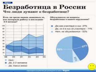ИСТОЧНИКИ https://www.google.ru/search http://www.vestifinance.ru/infographic