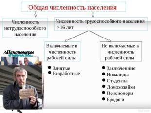 Последствия безработицы Прочитать § 9 и заполнить схему Последствия безработи