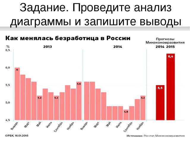 Масштабы безработицы Абсолютное число безработных Норма безработицы Фильшина...