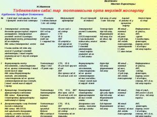Бекітемін: Мектеп директоры: Ж.Мамеков Тізбектелген сабақтар топтамасына орт
