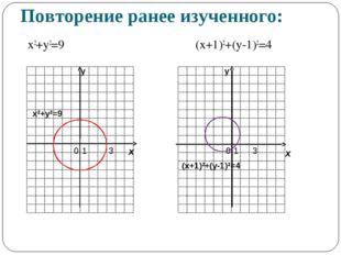 Повторение ранее изученного: х2+у2=9 (х+1)2+(у-1)2=4