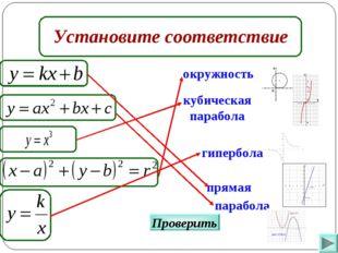 окружность гипербола прямая парабола Проверить кубическая парабола