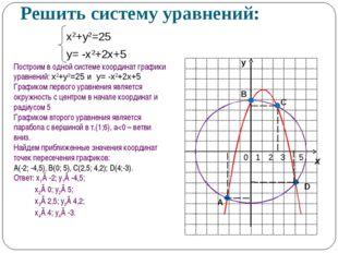 Решить систему уравнений: х2+у2=25 у= -х2+2х+5 Построим в одной системе коорд