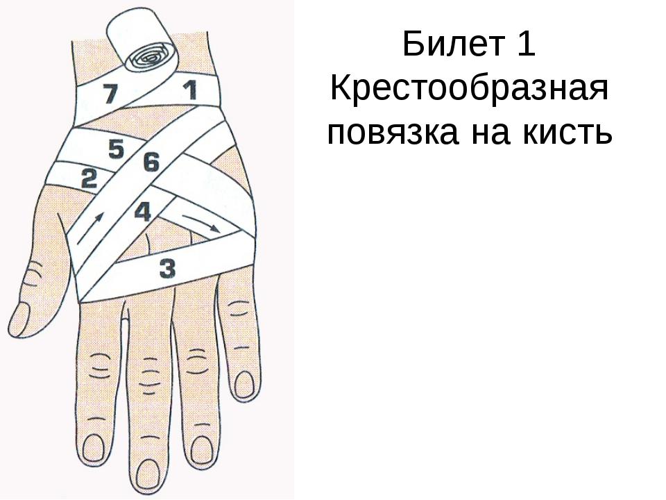 Билет 1 Крестообразная повязка на кисть