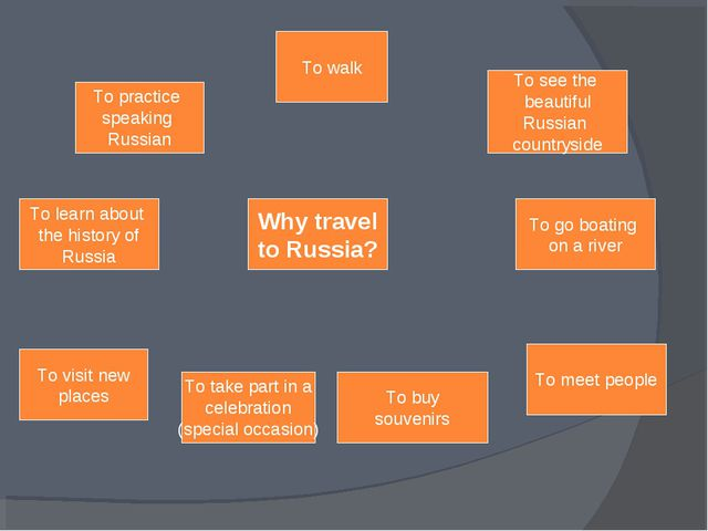 To practice speaking Russian Why travel to Russia? To visit new places To mee...