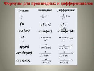 Формулы для производных и дифференциалов f α αf α -1 αf α -1dx -asin(ax) -asi