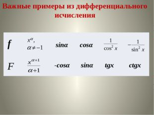 Важные примеры из дифференциального исчисления f F sinα -cosα cosα sinα tgx c