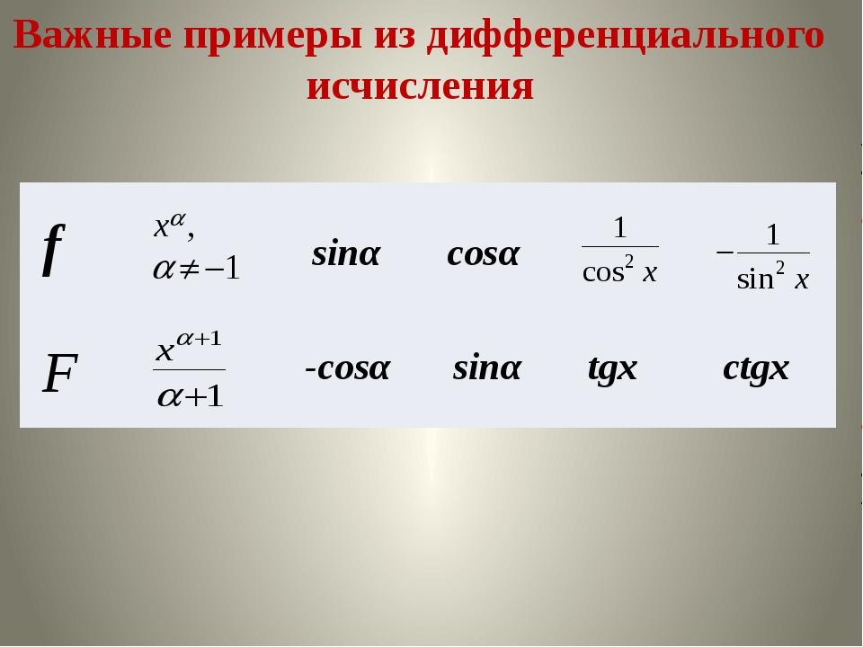 Важные примеры из дифференциального исчисления f F sinα -cosα cosα sinα tgx c...