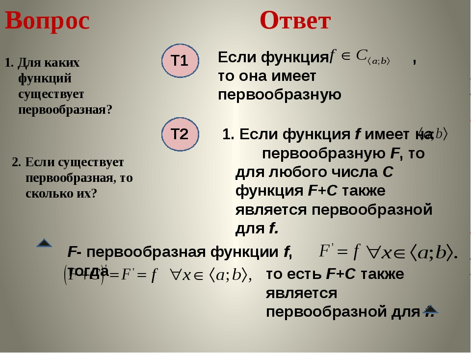 Вопрос 1. Для каких функций существует первообразная? Ответ 2. Если существуе...