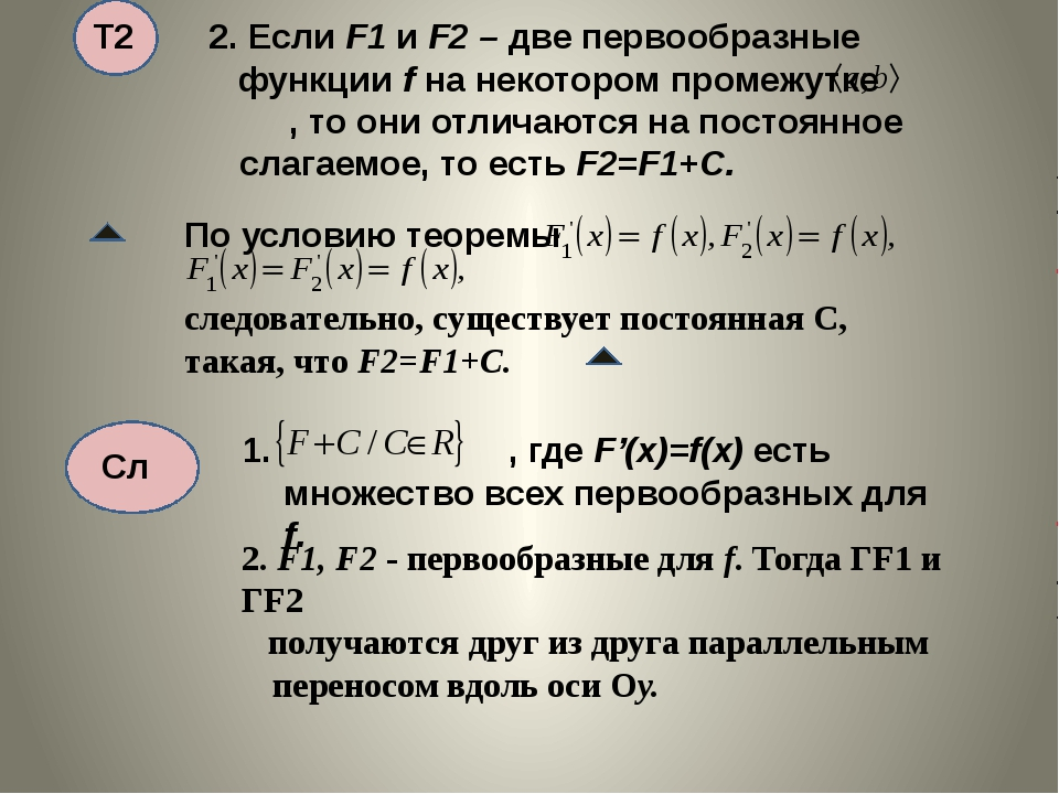 следовательно, существует постоянная С, такая, что F2=F1+C. 2. F1, F2 - перв...