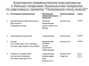 №Реализуемые мероприятияИнтеграция образовательных областейОтветственныеС