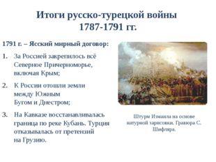 Итоги русско-турецкой войны 1787-1791 гг. 1791 г. – Ясский мирный договор: За