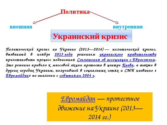 Политика внешняя внутренняя Украинский кризис Политический кризис на Украине...