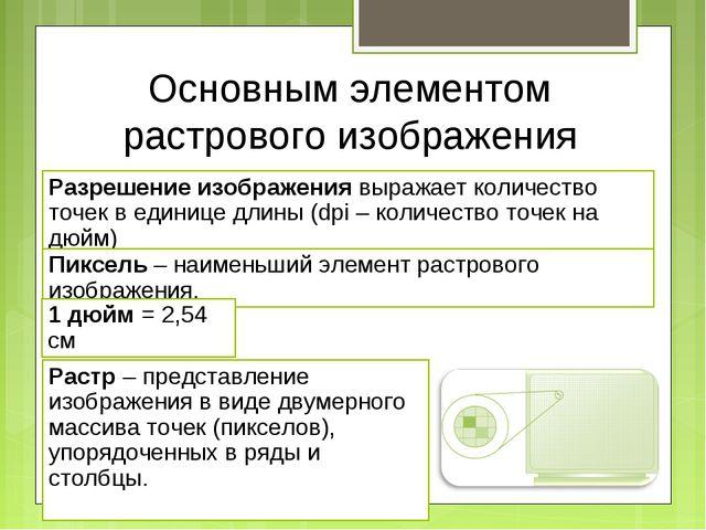 Основным элементом растрового изображения является точка Разрешение изображен...