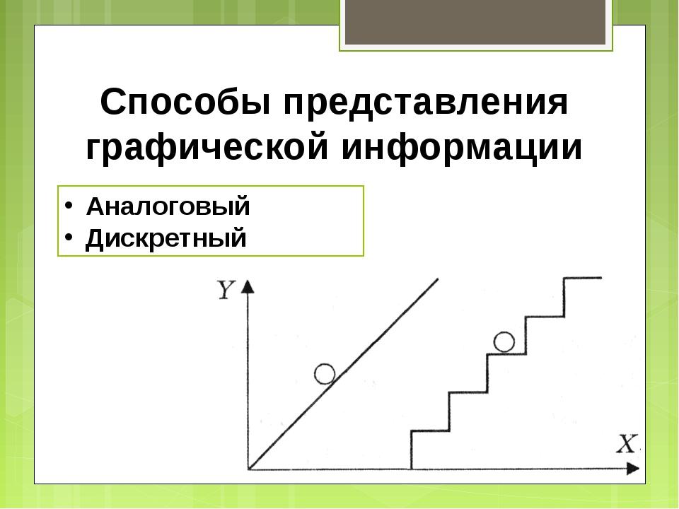 Способы представления графической информации Аналоговый Дискретный