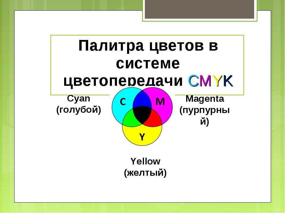 Палитра цветов в системе цветопередачи CMYK Cyan (голубой) Magenta (пурпурный...