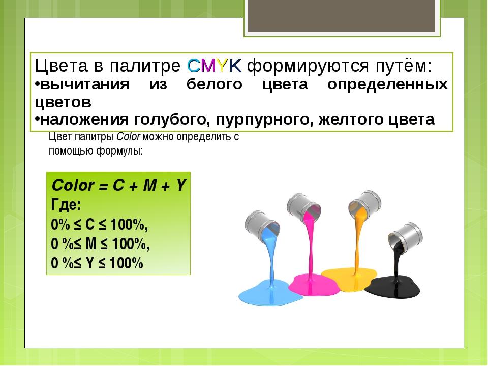 Цвета в палитре CMYK формируются путём: вычитания из белого цвета определенны...