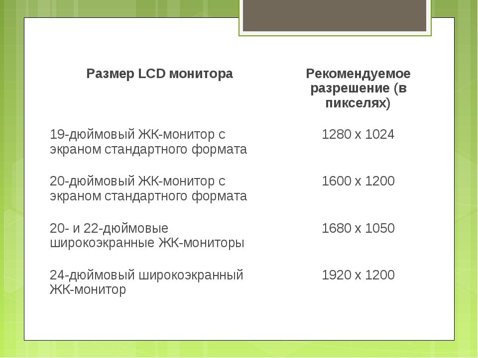 Размер LCD монитораРекомендуемое разрешение (в пикселях) 19-дюймовый ЖК-м...