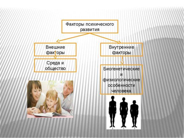 Факторы психического развития Внешние факторы Среда и общество Внутренние фак...