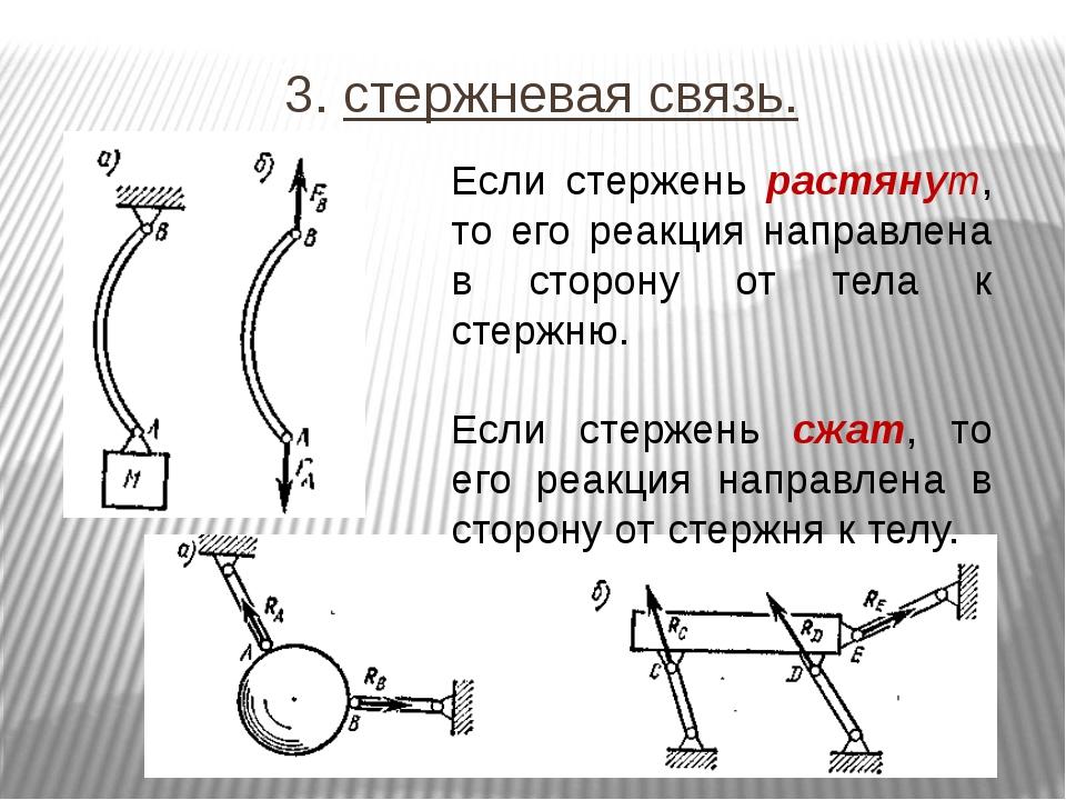 3. стержневая связь. Если стержень растянут, то его реакция направлена в стор...