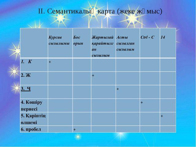 ІІ. Семантикалық карта (жеке жұмыс)