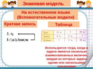 Модель задачи- это своеобразная копия задачи, то на ней должны быть представл