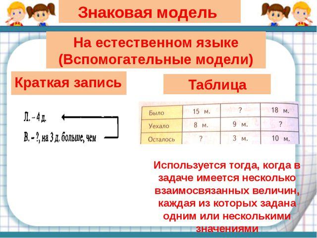 Модель задачи- это своеобразная копия задачи, то на ней должны быть представл...