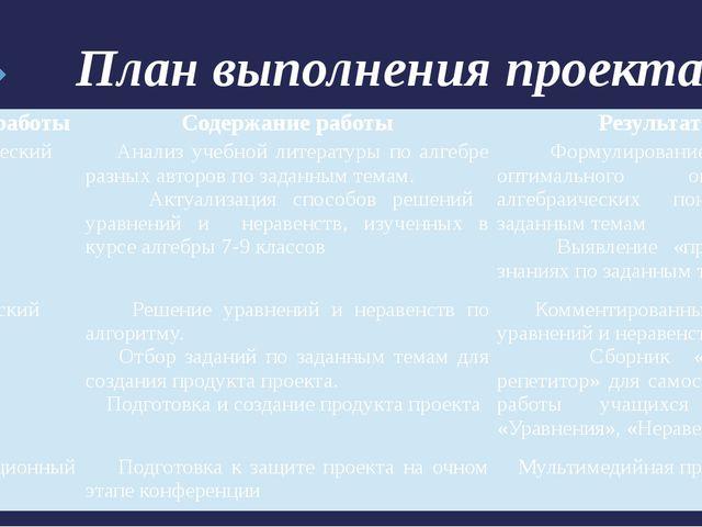 План выполнения проекта: Этапы работы Содержание работы Результат Аналитическ...