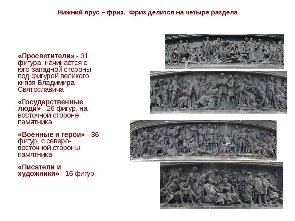 Нижний ярус – фриз. Фриз делится на четыре раздела «Просветители» - 31 фигура...