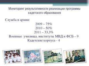 Мониторинг результативности реализации программы кадетского образования Служб