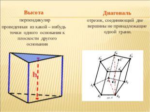 Высота перпендикуляр проведенная из какой – нибудь точки одного основания к п