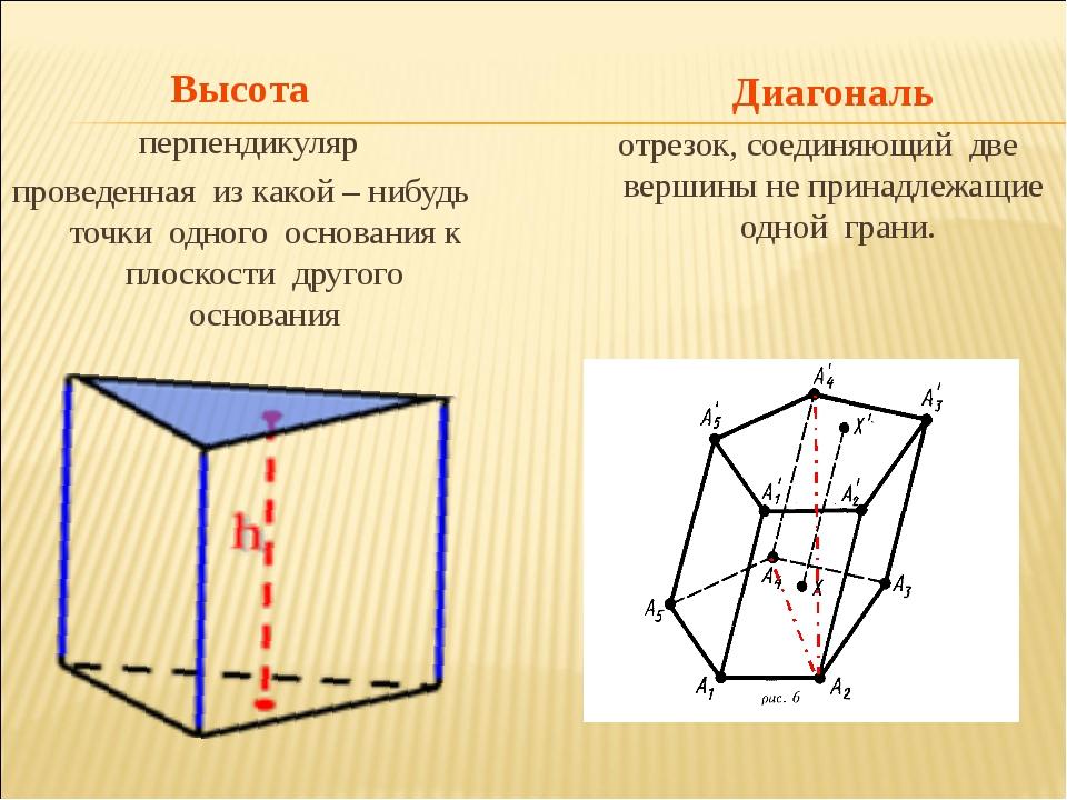Высота перпендикуляр проведенная из какой – нибудь точки одного основания к п...