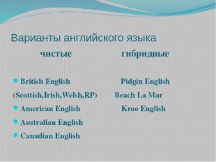 Варианты английского языка чистые гибридные British English Pidgin English (S
