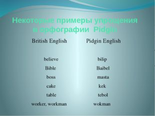 Некоторые примеры упрощения в орфографии Pidgin British English Pidgin Englis