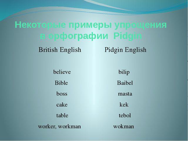 Некоторые примеры упрощения в орфографии Pidgin British English Pidgin Englis...