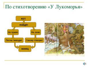 По стихотворению «У Лукоморья» кот пойдёт На право На лево конец Сказку говор