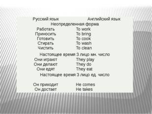 Русскийязык Английский язык Неопределенная форма Работать Приносить Готовить