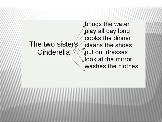 Thetwosisters Cinderella brings the water play all day long cooks the dinner...