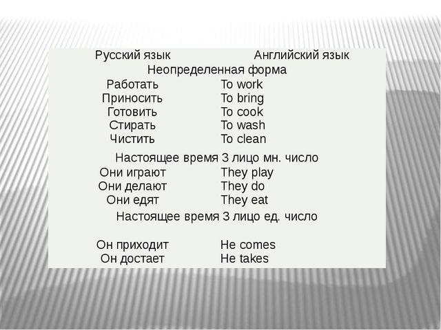 Русскийязык Английский язык Неопределенная форма Работать Приносить Готовить...