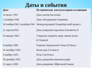 Даты и события Дата Историческая или культурная ассоциация 14 июля 1789 День