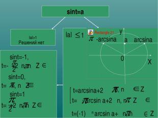 sint=a |a|>1 Решений нет |a| 1 X arcsina -arcsina t=arcsina+2 n, n Z t= - arc