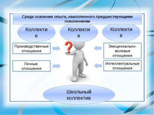 Коллектив Коллектив Коллектив Школьный коллектив Производственные отношения Э