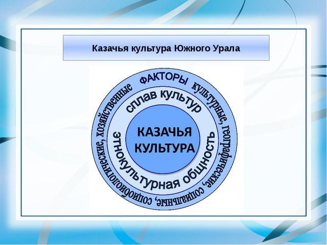 Казачья культура Южного Урала