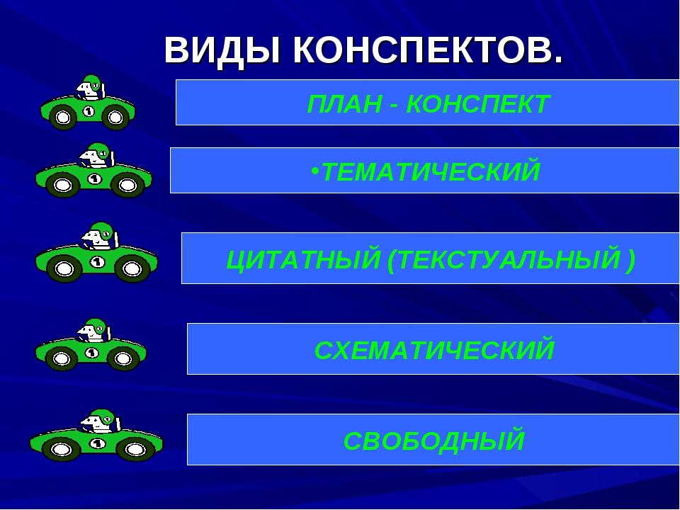 ВИДЫ КОНСПЕКТОВ. ПЛАН - КОНСПЕКТ ТЕМАТИЧЕСКИЙ ЦИТАТНЫЙ (ТЕКСТУАЛЬНЫЙ ) СХЕМАТ...