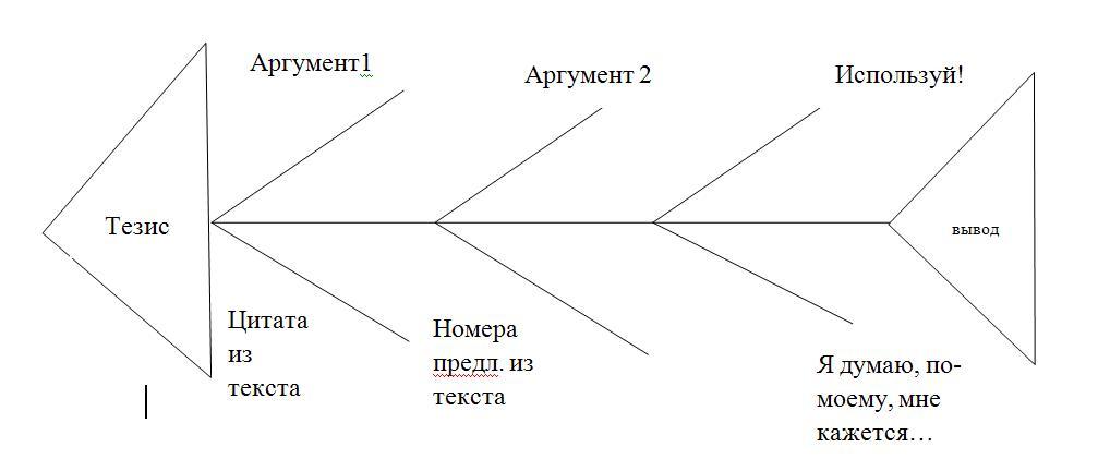 http://uimcvolsk.net/goriz/fish.JPG