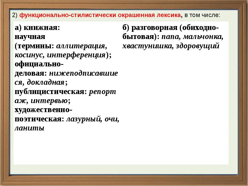 2)функционально-стилистически окрашенная лексика,в том числе: а)книжн...