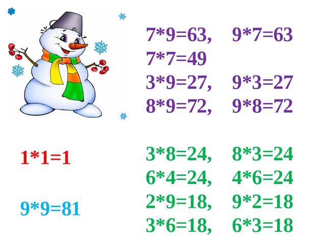 7*9=63, 9*7=63 7*7=49 3*9=27, 9*3=27 8*9=72, 9*8=72 3*8=24, 8*3=24 6*4=24, 4*...