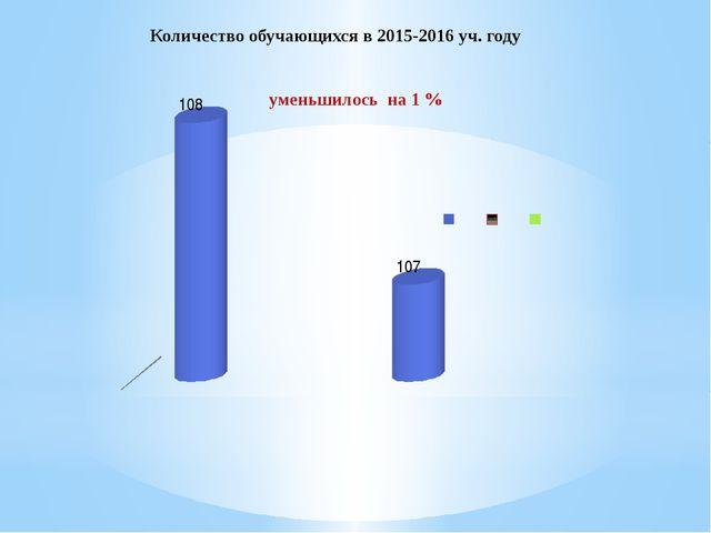 Количество обучающихся в 2015-2016 уч. году уменьшилось на 1 %