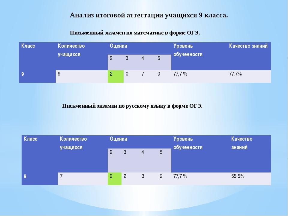 Анализ итоговой аттестации учащихся 9 класса. Письменный экзамен по математи...