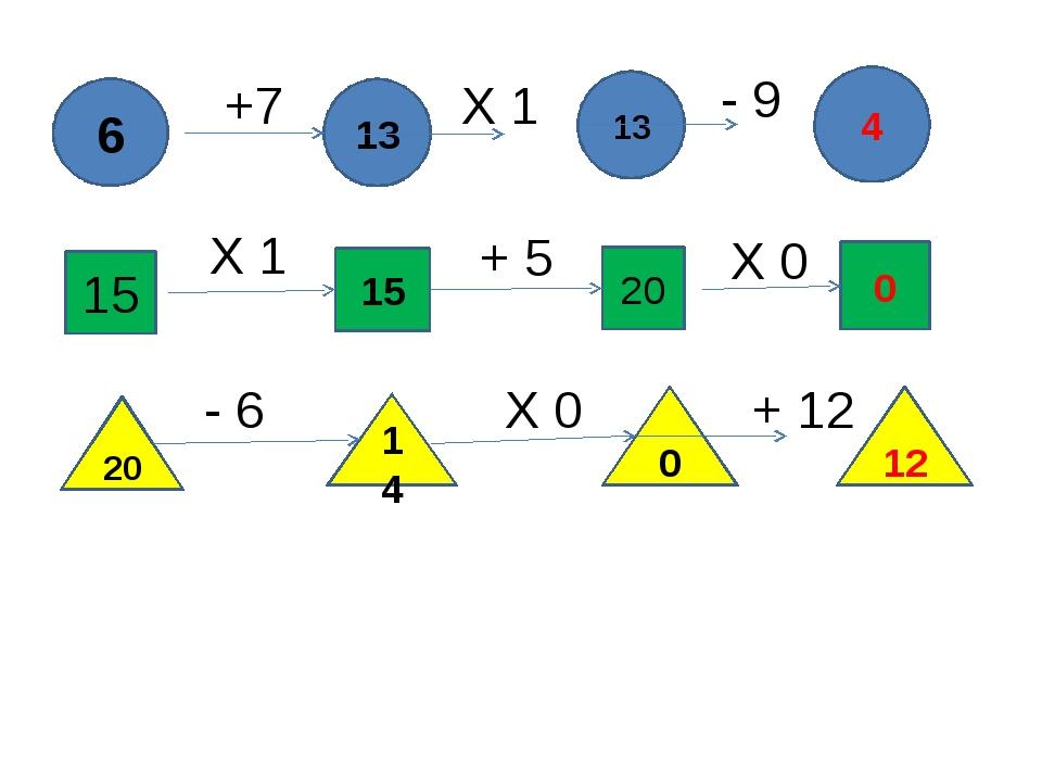 6 13 13 4 +7 Х 1 - 9 15 15 20 0 20 14 0 12 Х 1 + 5 Х 0 - 6 Х 0 + 12